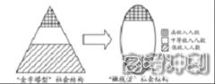 浙江省2021高考政治模拟试题及答案解析