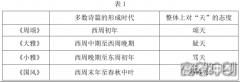 2021年湖南高考历史真题