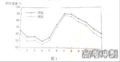 2021年甘肃高考文综试题