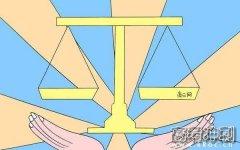 高一政治必修一知识结构框架图