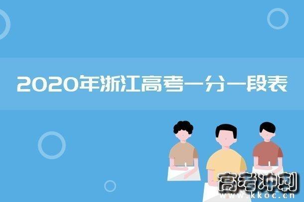 2020浙江高考一分一段表 体育类第二段成绩排名
