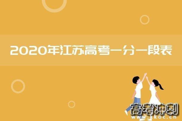 2020江苏高考一分一段表 器乐类第二阶段成绩排名