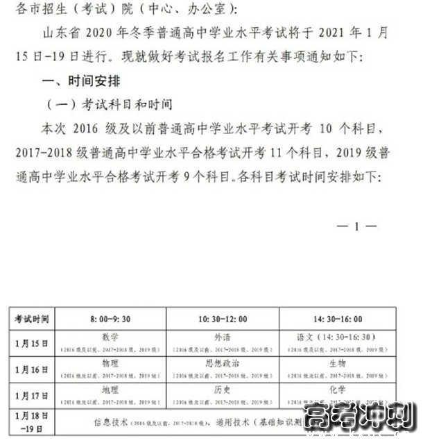 山东2020冬季学考考试科目及时间