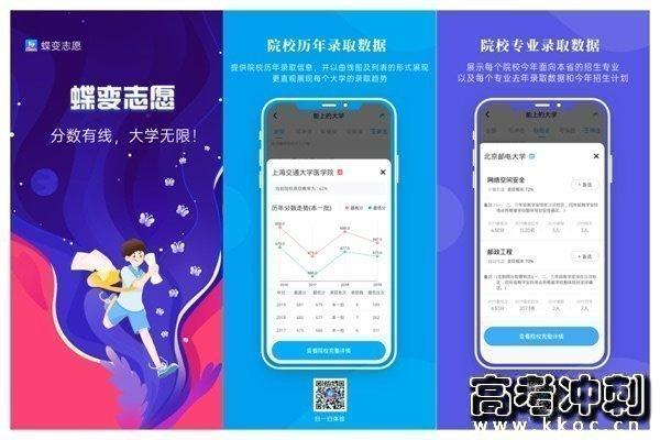 重庆2021高考文理科240分可以上什么大学